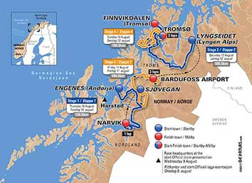 Arctic Race of Norway