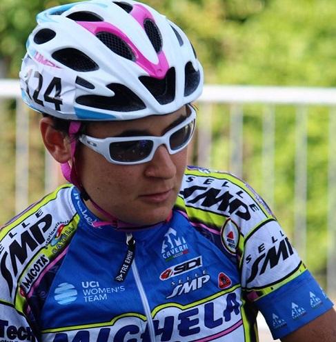 Anna Ceoloni