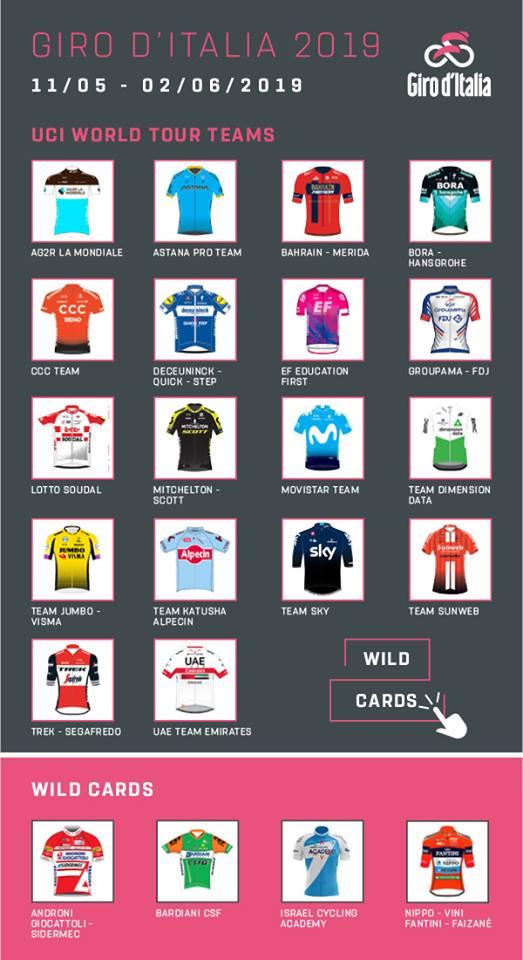 Giro 2019: tutti i team (fonte pagina Facebook)