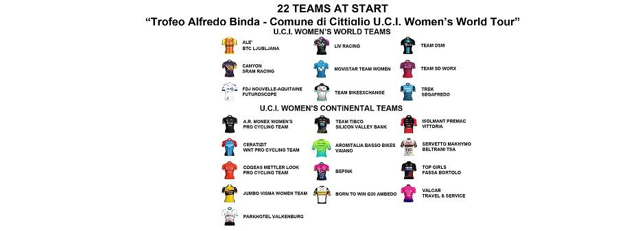 Trofeo Alfredo Binda 2021: i team