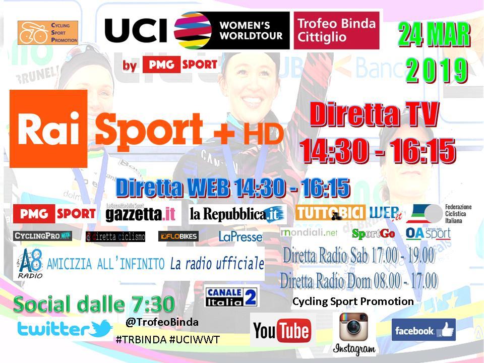 Trofeo Binda diretta TV